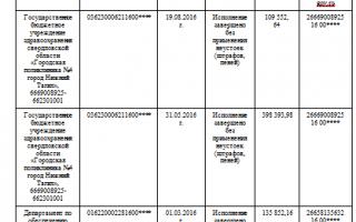 Антидемпинговые меры по 44 фз