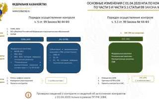 Нужно ли указывать идентификационный код закупки в договорах до 100 тысяч рублей по 44-фз?