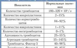 Размер районного коэффициента и как его рассчитать