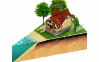 Особенности выдела земельного участка из земель сельскохозяйственного назначения