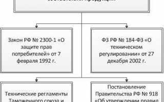 Решение коллегии евразийской экономической комиссии от 25.12.2012 n 293