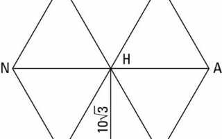 Формулы площади геометрических фигур