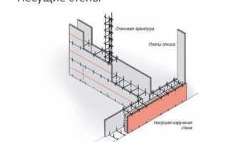 Реконструкция и капитальный ремонт