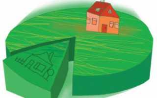 Статья 1181 гк рф. наследование земельных участков