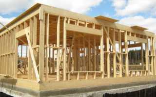 Основные виды строительства