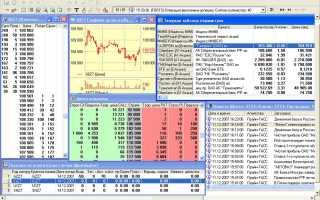 Закон о рынке ценных бумаг в российской федерации