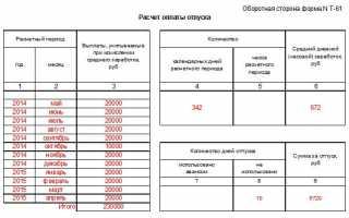 Форма т-60. записка-расчёт о предоставлении отпуска работнику