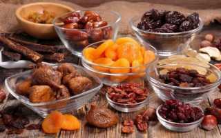 Правильно ли вы храните изюм?