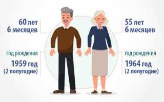 Выход на пенсию у мужчин